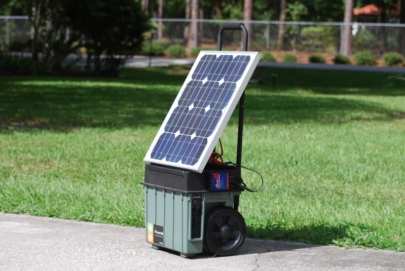 Are You Looking For The Best Solar Generator Airneeds
